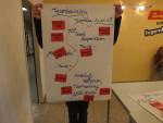 Projekt Handgreiflich Klasse 7c (1)